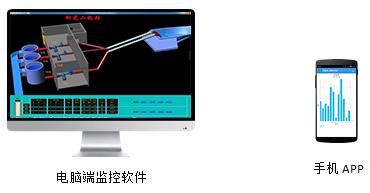 灌区闸门及渠道流量监控终端|闸门远程监控设备|闸门远控|明渠流量监测设备|闸门自动化控制|明渠流量监测系统|渠道流量监测