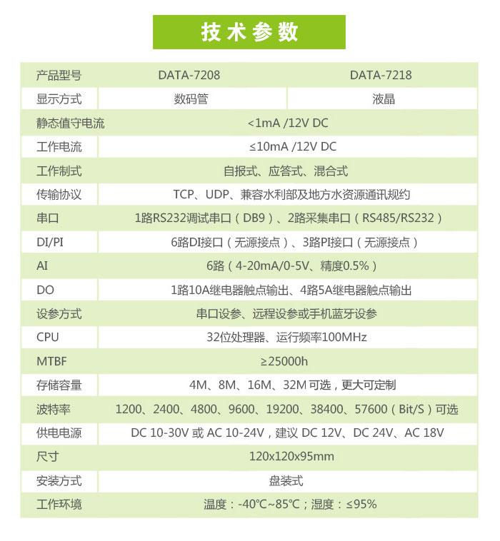 机井灌溉控制器技术参数表