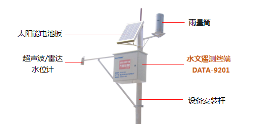 水文遥测终端|水文监测设备|水文遥测终端机|水文监测仪|水文遥测rtu|水文监控设备|水文监测