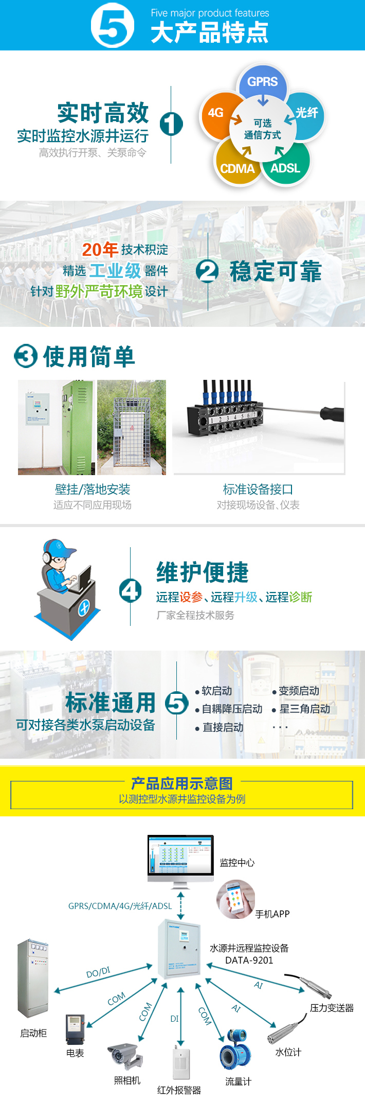 水源井监控设备|水源井监控终端|水源井自动化监控设备|水源地远程监测设备