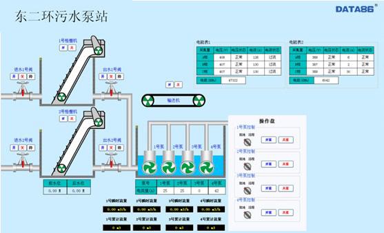 给水泵站设计_排水泵站监控设备|排水泵站监测设备|排水泵站自动化监控设备 ...
