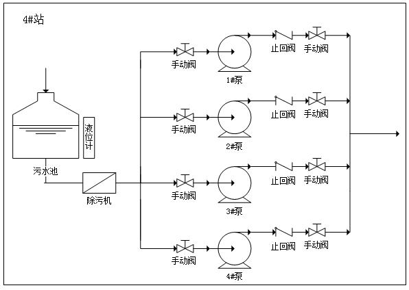 排水泵站监控设备|排水泵站监测设备|排水泵站自动化监控设备