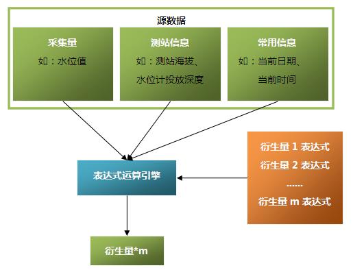 平升通信服务软件