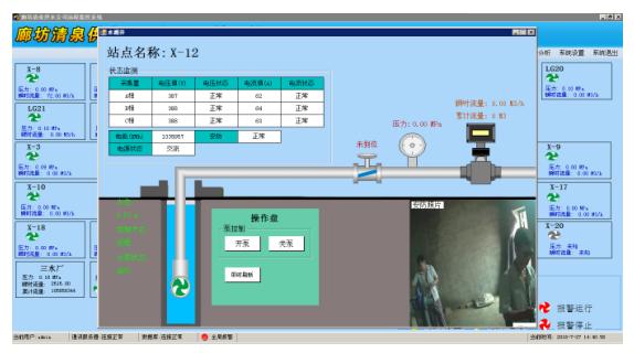 水源井智能监控系统|水源井监控|水源井无人值守|水井远程控制系统|水源地自动化监控|远程控制水泵启停监控系统软件
