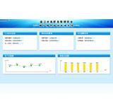 水资源取用水在线监测系统|水资源取水计量管理|水资源取用水数据监测|水资源监控能力建设项目之非农取水监测|非农业取用水量监控|取水流量自动监测|取水户水量监测