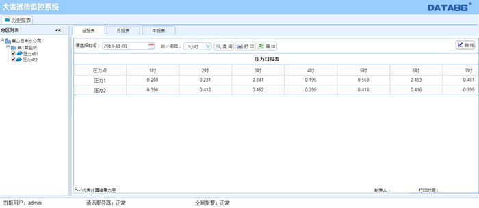 城市智慧管网监测系统在广州某水司的应用|城市智慧管网监测系统|智慧管网在线监测平台|智慧管网综合管理平台|智慧管网信息化|供水管网监控系统