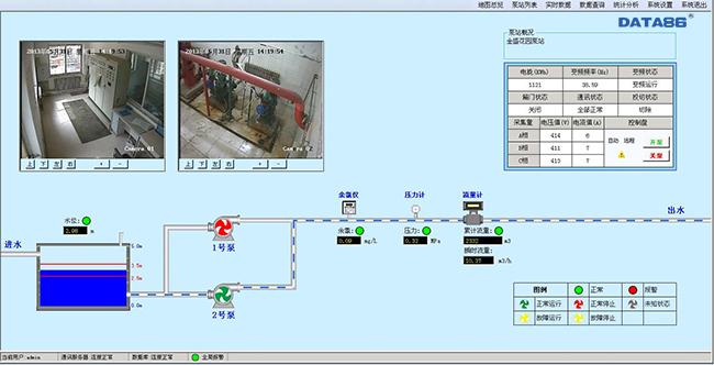 小区二次加压泵站远程监控系统|自来水二次加压泵站自动化|自来水二次加压泵站监控系统|二次供水信息化管理方案|城市二次供水远程控制