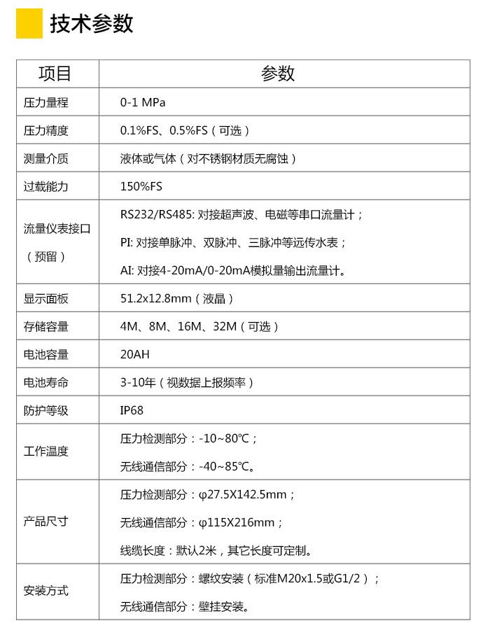 NB-IoT无线压力变送器技术参数