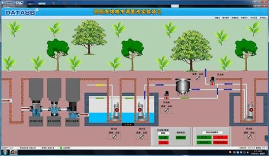 海绵城市在线监测系统软件界面展示二