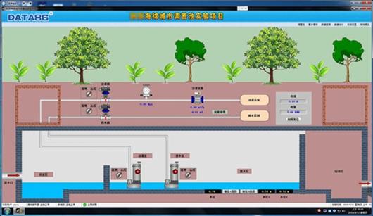 海绵城市在线监测系统软件界面展示一