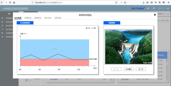 水电站下泄生态流量监测系统|生态泄流监控|生态泄流数据监控系统|水电站生态流量监测系统方案|水电站生态泄流、流量测量和数据采集|生态泄流监测监控设施|泄水流量监测