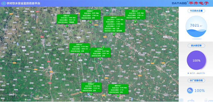 农村饮水安全信息化监管软件系统概括.jpg