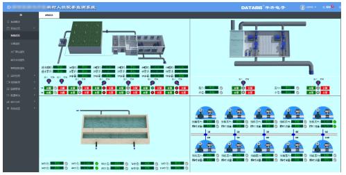 水厂调度组态软件