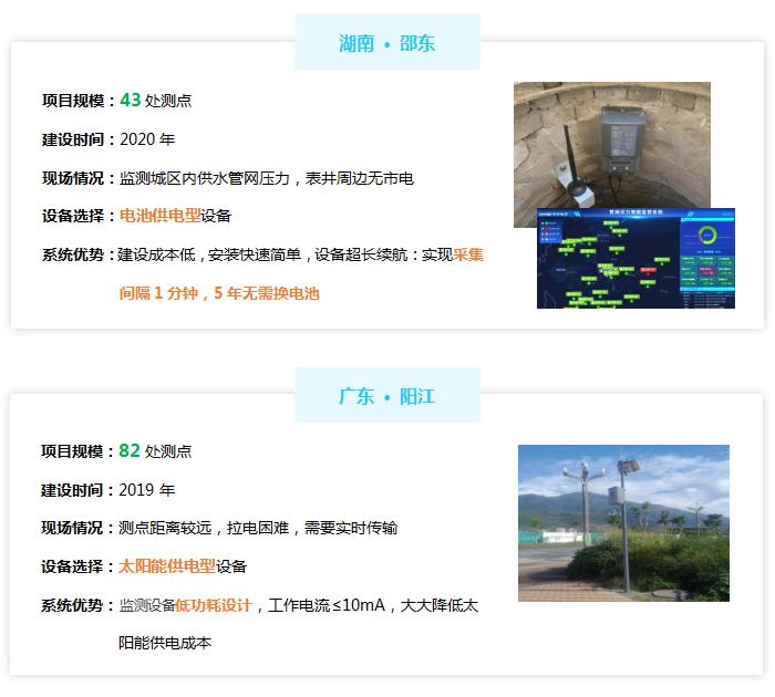 管网信息化管理系统——湖南邵东、广东阳江案例