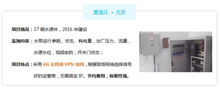 水源地智能监控系统——黑龙江大庆案例