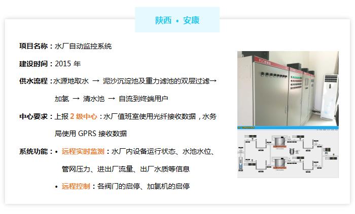 水厂/泵站无人值守系统——陕西安康案例