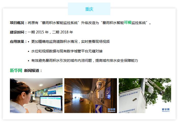 城市道路积水监测预警系统——重庆市案例