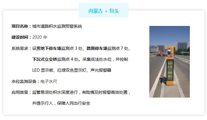 城市道路积水监测预警系统——内蒙古包头市案例