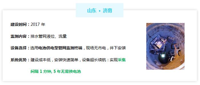 排水管網在線監測系統——山東濟南市案例