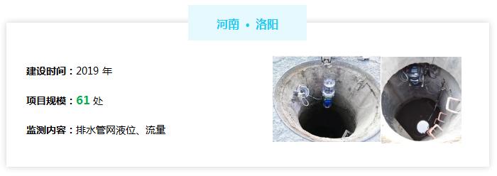 排水管網在線監測系統——河南洛陽市案例
