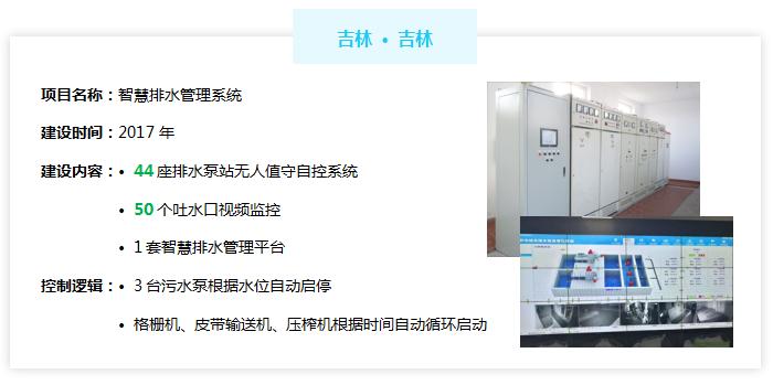排水泵站无人值守系统——吉林智慧排水管理系统案例