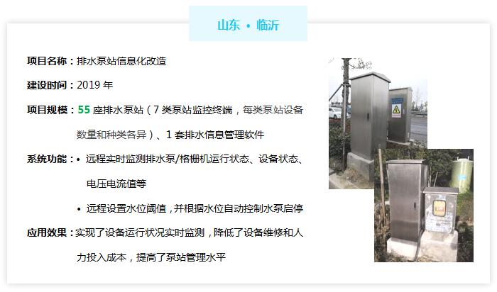 排水泵站无人值守系统——山东临沂市案例