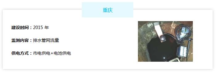排水管網在線監測系統——重慶市案例