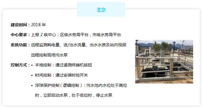 农村污水处理厂监控管理系统——北京市案例