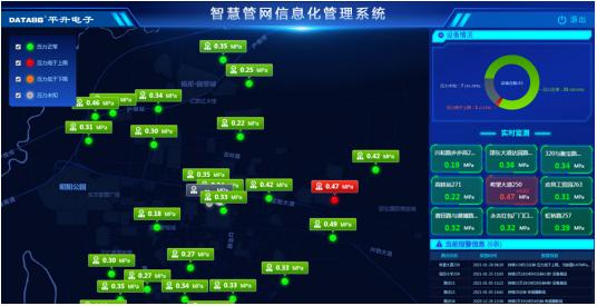 一张图总览全局状态,掌握管网运行情况、井盖位置、设备情况和报警信息等