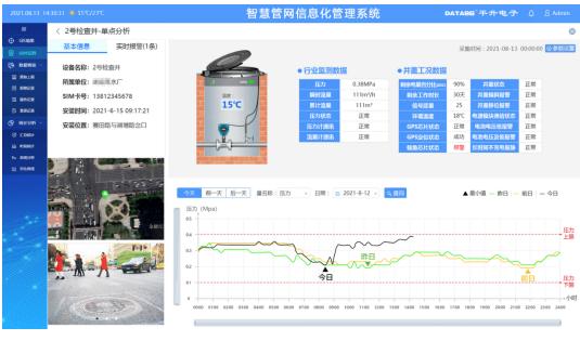 统计分析数据变化趋势,便于优化管网调度管理