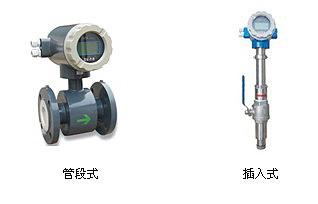 流量计|水流量计|流量表|超声波流量计|电磁流量计|污水流量计|液体流量传感器