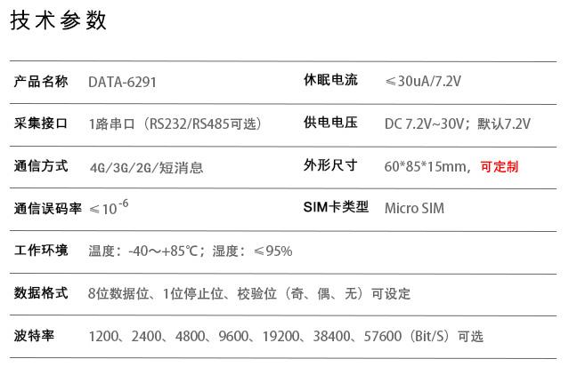 4G DTU(嵌入式微功耗型)技术参数