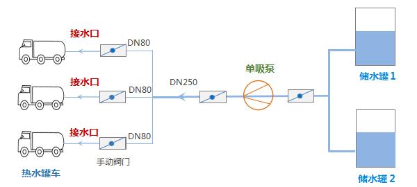 zidongshoushuixt-1