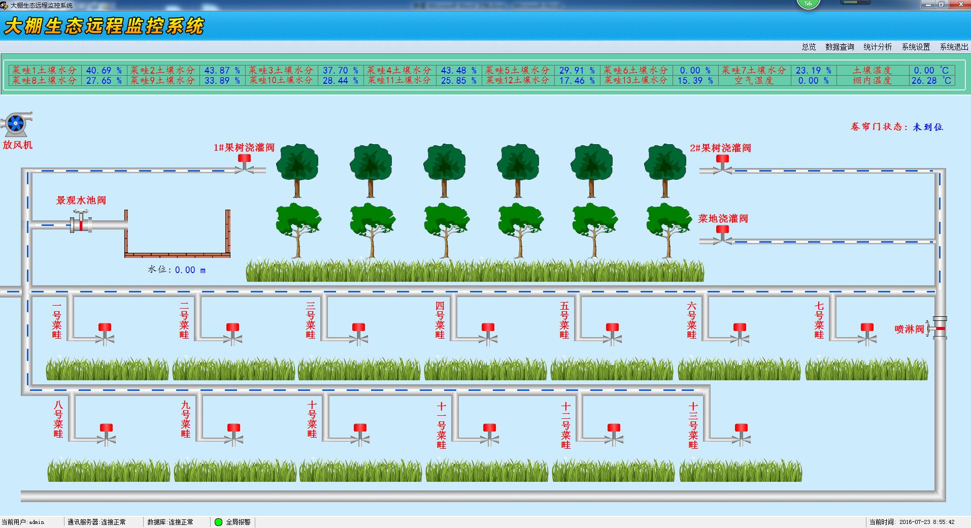 大棚生态智能监控|温室大棚自动控制|大棚远程监测|大棚监控设备|智能温室大棚控制系统