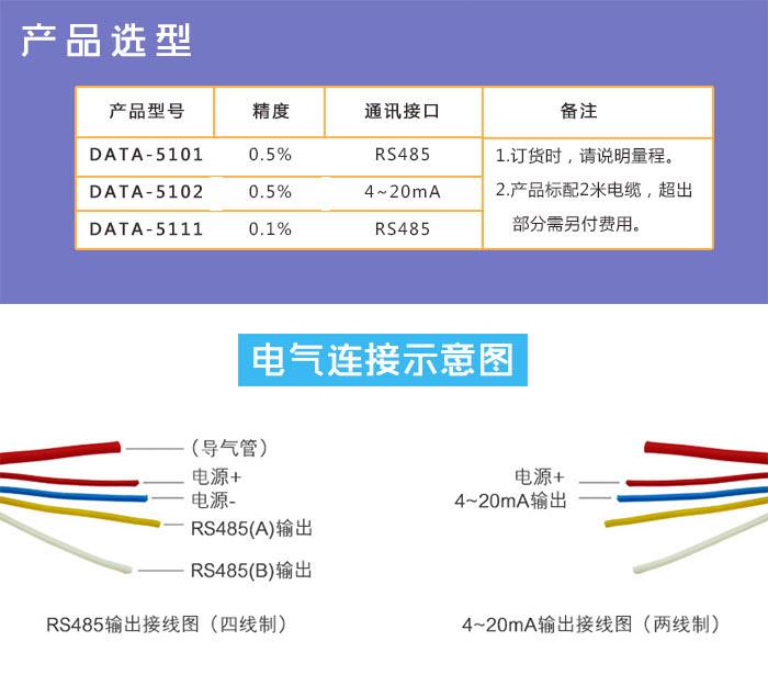 DATA-51系列投入式液位计产品选型: DATA-5101,0.5%精度,输出信号为RS485; DATA-5102,0.5%精度,输出信号为4-20mA; DATA-5111,0.1%精度,输出信号RS485; 备注:1.订货时,请说明量程;2.产品标配2米电缆,超出部分需另付费用。 DATA-51系列投入式液位计电气连接示意图: RS485输出接线图(四线制)、4-20mA输出接线图(两线制)。