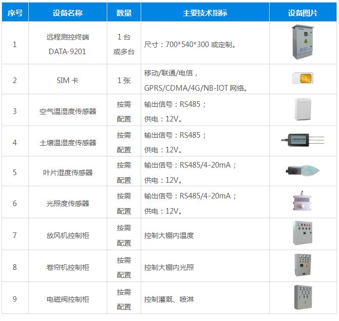 必赢亚洲网址_bwin登录平台下载_bwinapp主要设备组成