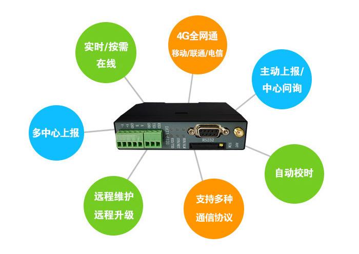4G RTU设备(简易版)功能