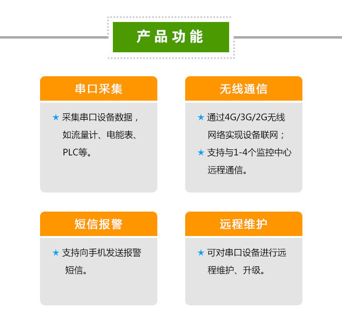 4G RTU设备(简易版)产品功能,串口采集,无线通信,短信报警,远程维护