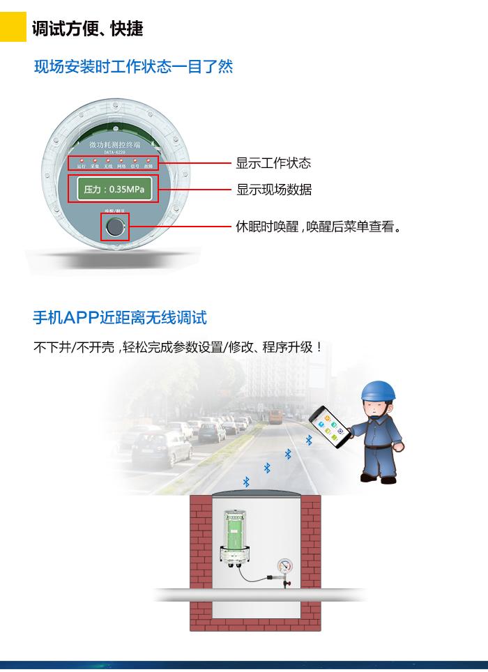 NB-IoT电池供电测控终端RTU,调试方便、快捷