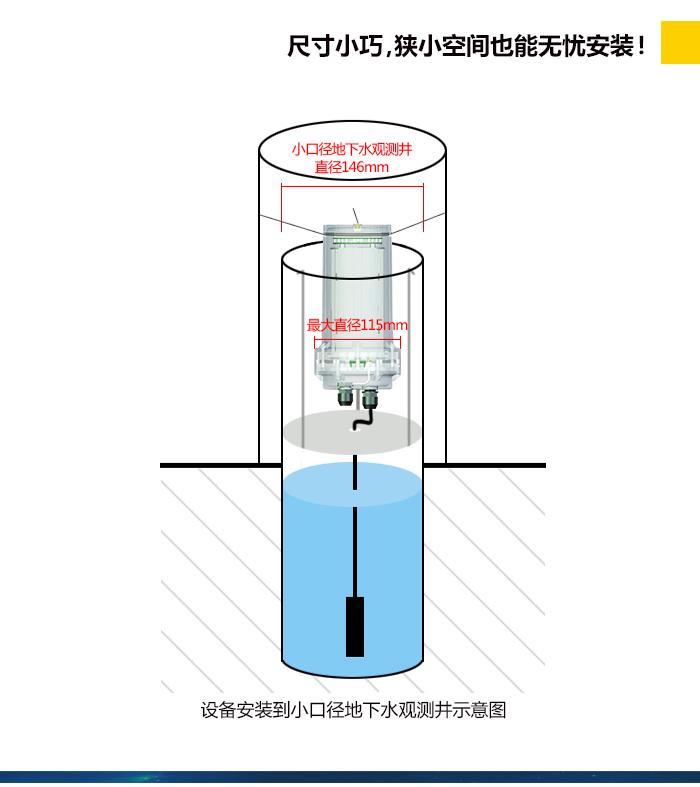 NB-IoT电池供电测控终端RTU,尺寸小巧,便于安装
