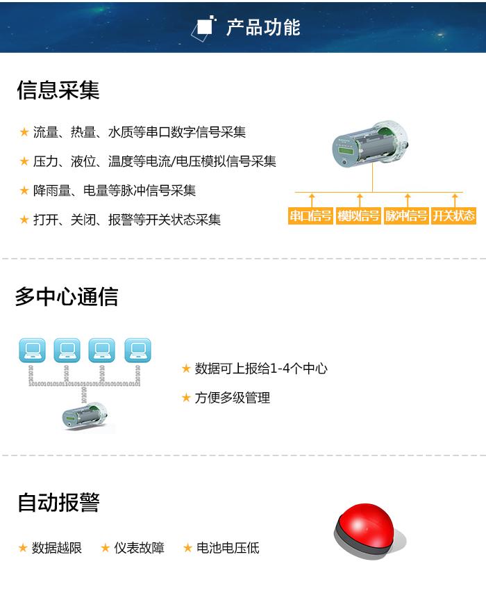 NB-IoT电池供电测控终端RTU,产品功能,信息采集,多中心通信,自动报警
