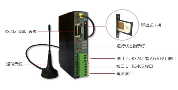 工业级4G RTU(简易版)产品结构及接口说明