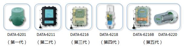 4G RTU(电池供电测控终端),历代产品图