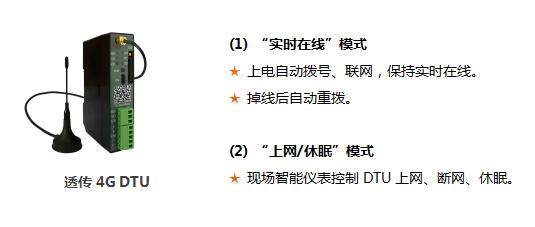 4G DTU运行模式,实时在线,上网/休眠