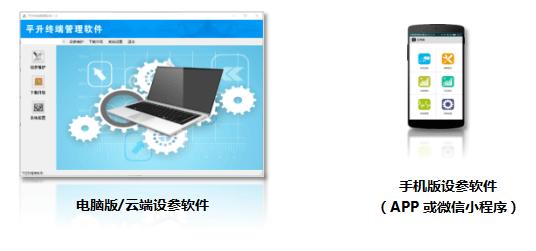 4G DTU设参工具软件