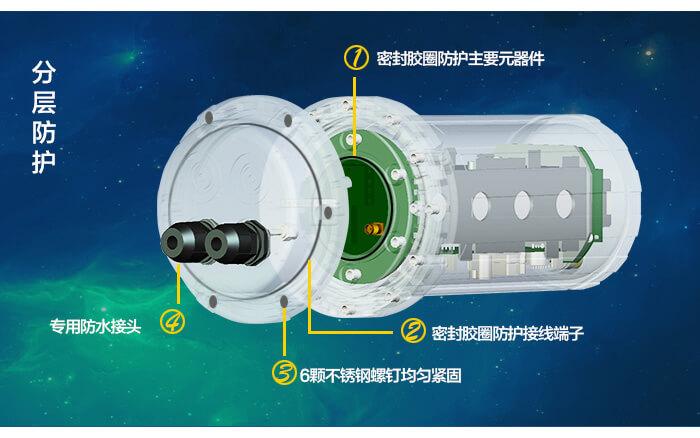 NB-IoT电池供电测控终端RTU,分层防护