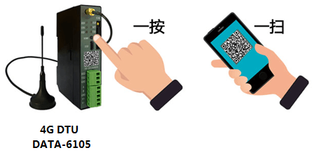 4G透传DTU设备测试简单