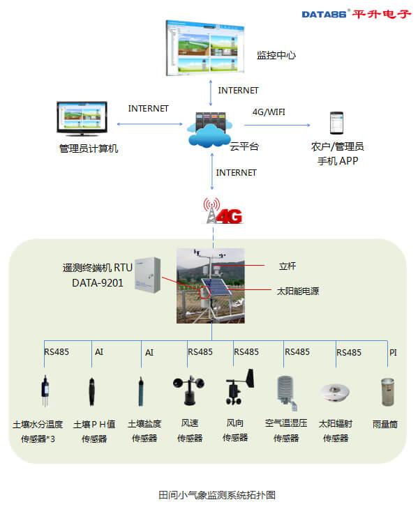 tianjianqixiangjc-2