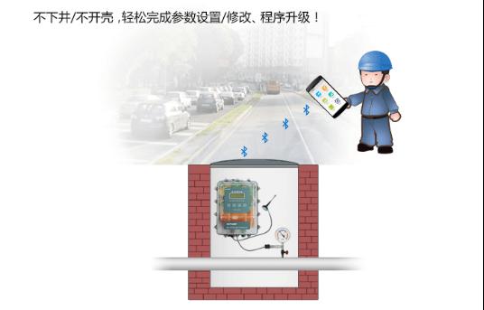 4G电池供电测控终端RTU,支持远程设参