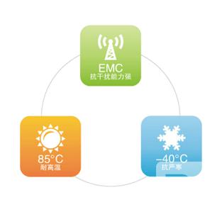 4G电池供电测控终端RTU,工业级产品设计
